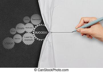 gear business success chart