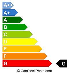 Energy efficency scale