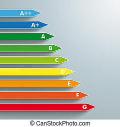 energy efficiency Aplus G PiAd