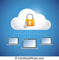secured laptop and cloud storage connection illustration...