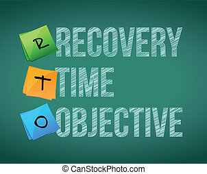 recovery time objective post education illustration design