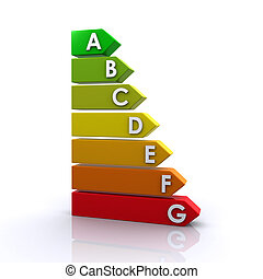 energy efficiency - Energy efficiency graph on a white...