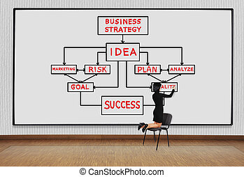 drawing business strategy