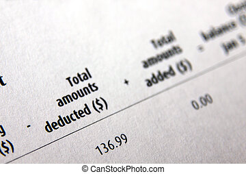 Money Deductions - A balance sheet from a financial...