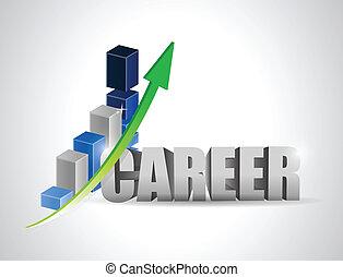 carreira, lucros, negócio, gráfico,...