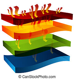 3d Heat Barrier - An image of a 3d heat barrier chart