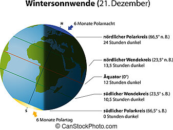 Winter Solstice - Illustration of winter solstice on...