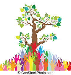 Save the Earth tree idea with hands