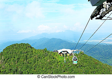 Cable Car - Langkawi hills cable car, Malaysia