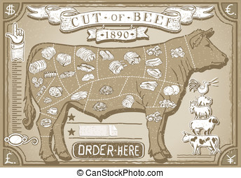 Vintage Graphic Page for Butcher Shop - Detailed...