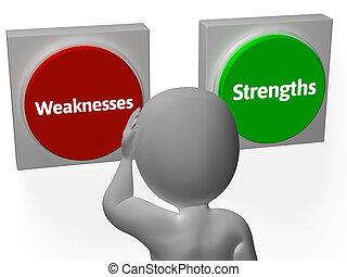 exposición, debilidades, análisis, botones, rendimiento,...