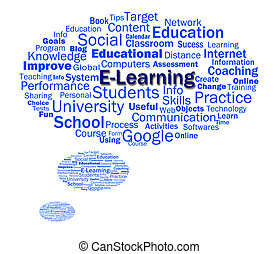 Elearning Word Shows Web Learning Or Internet Studying -...