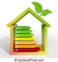 Energy Efficiency Rating Icon Shows Green House - Energy...