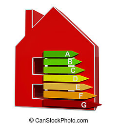 Energy Efficiency Rating Icon Meaning Efficient House