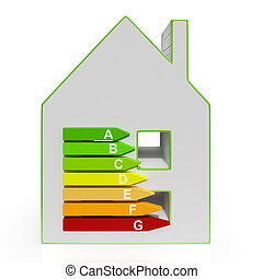 Energy Efficiency Housing Diagram Shows Classification