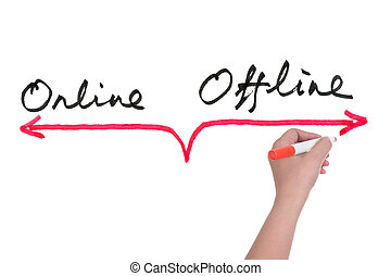 Online versus offline concept, hand writing on white board