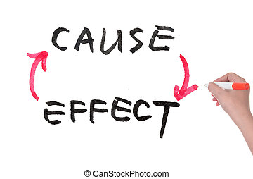 Cause and effect concept diagram on white board