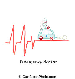 Emergency doctor traveling by car on ECG