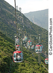 Cable car - A long cable car ride