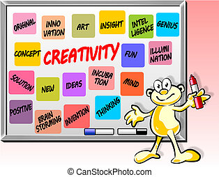 Creativity word cloud on Whiteboard - Original and...