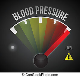 blood pressure level measure meter from low to high, concept...