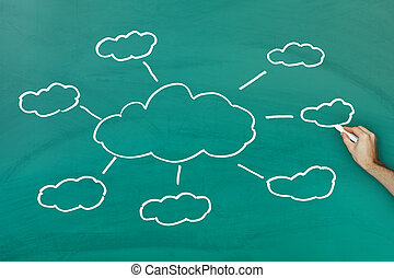 Cloud computing concept - Hand holding chalk drawing cloud...