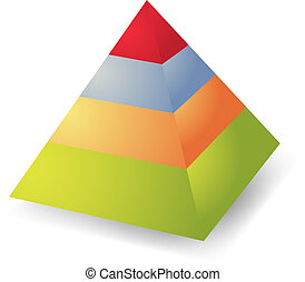 Heirarchy pyramid - Layered heirarchical pyramid...