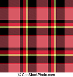 Tartan plaid texture - Tartan Scottish plaid material...