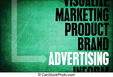 Advertising Core Principles as a Concept Abstract