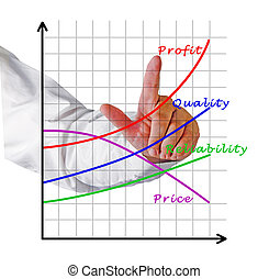 Diagramme, profit, croissance