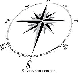 Compass Illustration, in 3d perspective