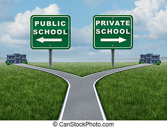 Public And Private School Choice - Public and private school...
