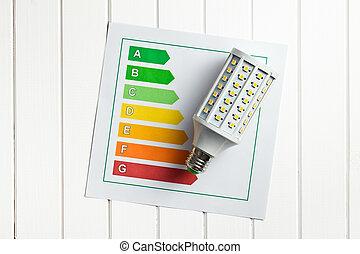 LED lightbulb with energy label - top view of LED lightbulb...