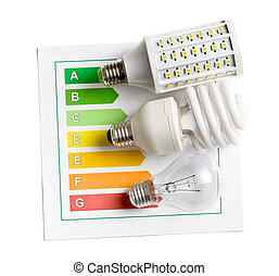various lightbulbs with energy label - top view of various...