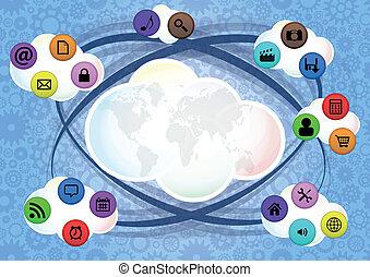 cloud multimedia