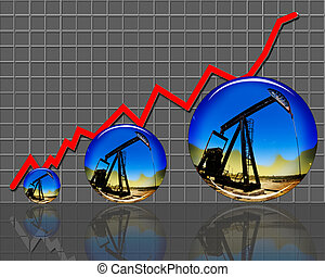 High Oil Prices. - Oil prices and production going much...