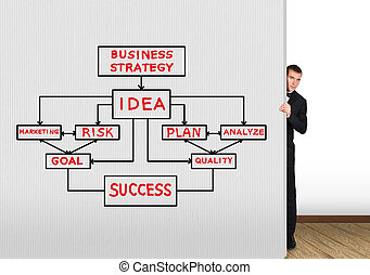 drawing business plan - businessman looking out from behind...