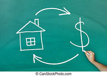 Real Estate and Cash concept on green blackboard