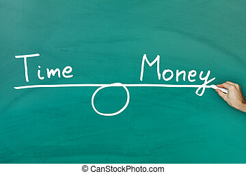 Time and money equilibrium on green blackboard