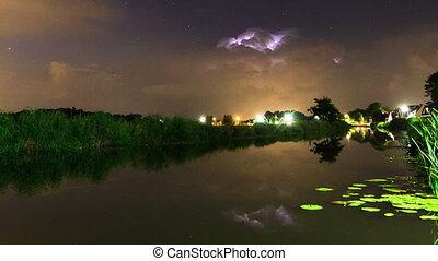 Thunderstorm timelapse zoom