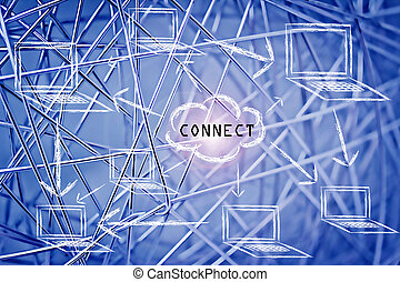 networks, internet connections & data sharing - conceptual...