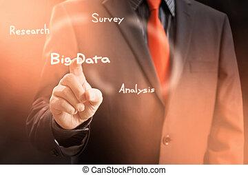 Big Data Gathering Virtual Screen Concept