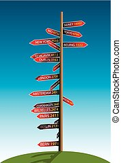Guidepost - Signpost to the world capitals against the sky