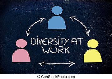 team of co-workers, diversity at work - metaphor of...