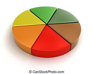 Pie chart in 3D. Image with clipping path
