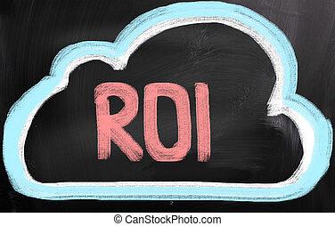 ROI - Return On Investment Concept