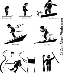 Skiers Ski Skiing Age Category - A set of pictograms...