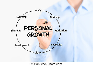 Personal growth diagram structure - Young businessman...