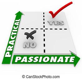 Passionate Vs Practical Choice Matrix Best Option -...