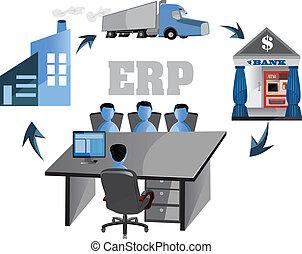 ERP Vector